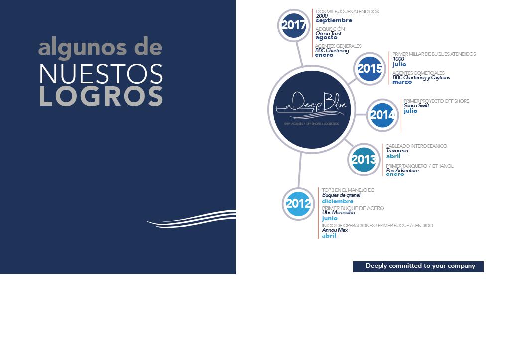 slide-info-esp-1
